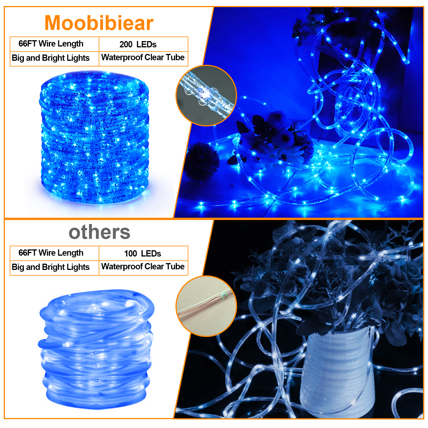 33ft  Blue LED Solar Rope Lights
